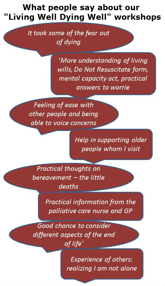 comments from people attending our workshop Living Well Dying well